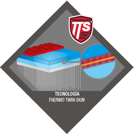 Technologie Thermo Twin Skin
